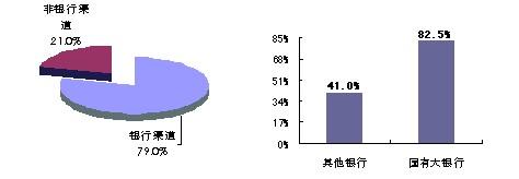(图1.1.23、24)