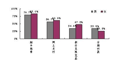 (图1.7.3)