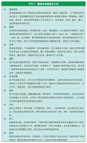 专栏4  制造业发展重点方向 新华社发