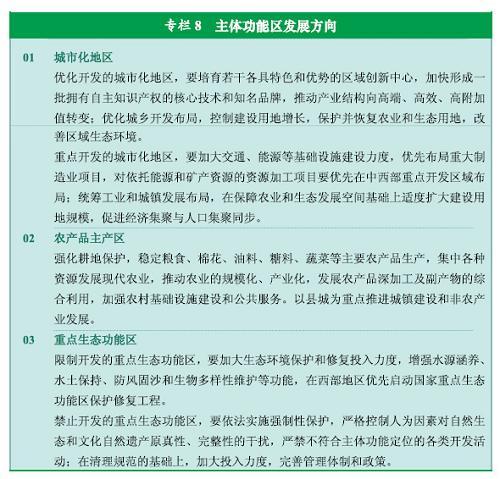 图表:专栏8  主体功能区发展方向 新华社发