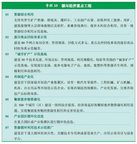 专栏10  循环经济重点工程 新华社发