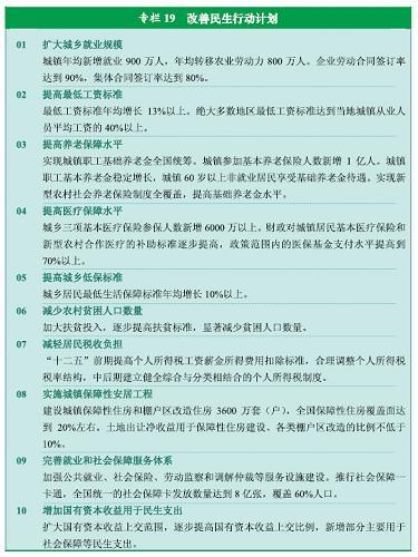 图表:专栏19  改善民生行动计划 新华社发