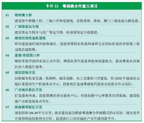 图表:专栏22  粤港澳合作重大项目 新华社发