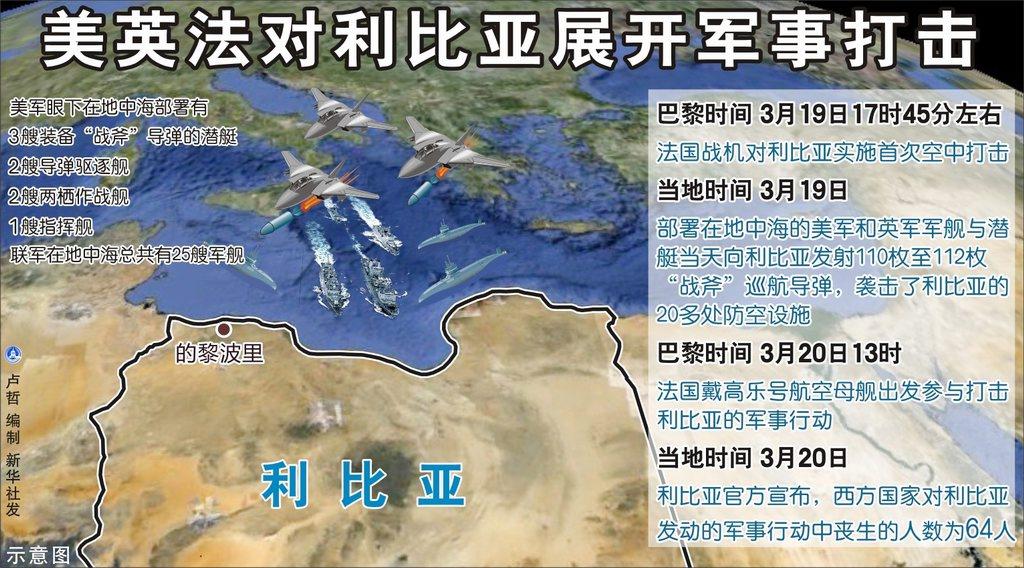 2014利比亚最新局势_[利比亚局势]美英法对利比亚展开军事打击