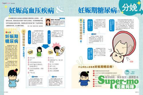妊娠期糖尿病&妊娠期高血压疾病与分娩-搜狐