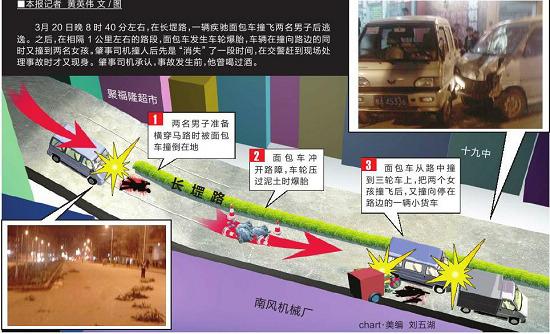 面包车车头右侧车灯还亮着,车头位置损坏严重,面包车右前轮爆胎后瘪在