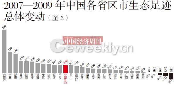 生态gdp_中国首次公布生态GDP 年底有望实施(2)
