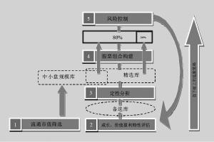 中邮中小盘灵活招募混合型证券投资基金配置说环评技法考试大纲图片