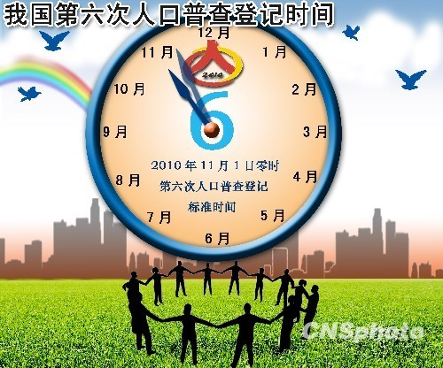 中国第六次人口普查登记时间:2010年11月1日零时.-中国总人口达