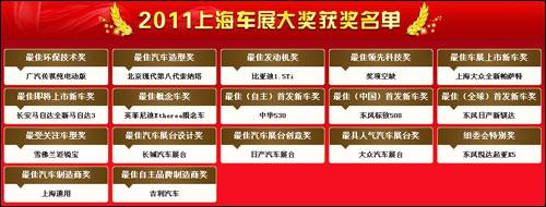 2011上海车展大奖最终获奖名单