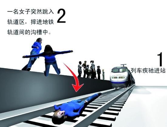 女子摔进铁轨