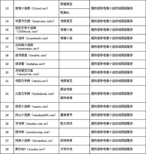 大型综合色情网站_新闻总署公布99家传播淫秽色情内容网站名单(组图)