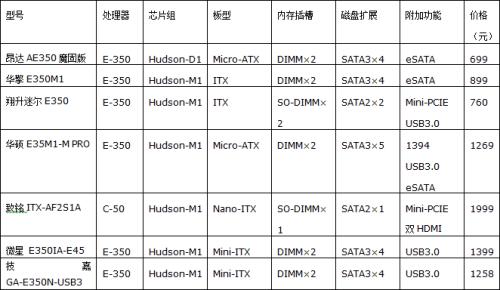 能有多快?AMD APU平台IE 9硬加速体验