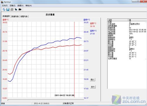 三菱电机kfr-36gw/l空调制热曲线