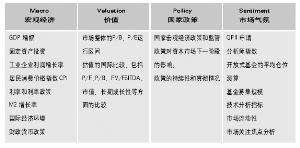 泰达宏利品质生活灵活配置型基金累计份额净值增长率及与同期业绩比较基准收益率的历史走势对比图(2009年4月9日至2011年3月31日)