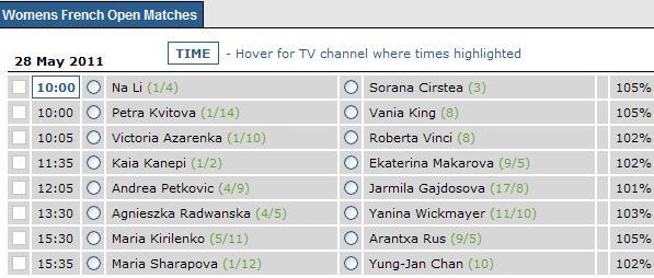28日法网女单比赛赔率