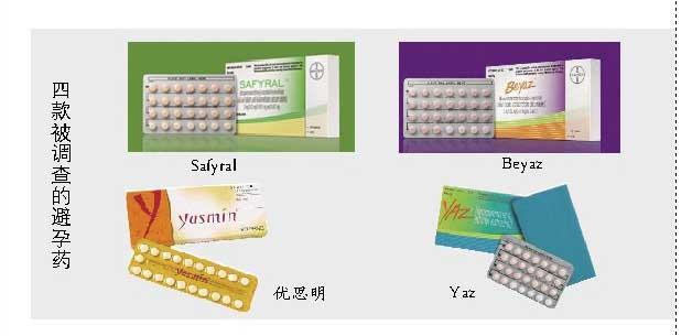 四款避孕药或致血栓在美被查 优思明在中国有