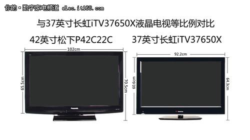 松下TH-P42C22C与长虹iTV37650X的外观尺寸等比例对比图