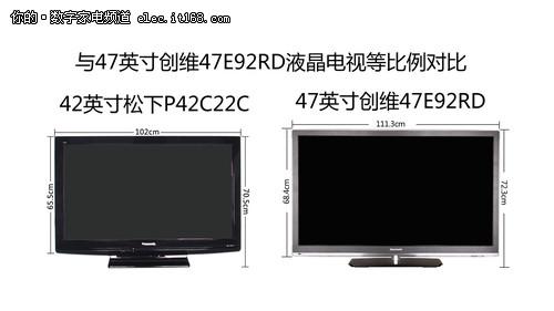 松下TH-P42C22C与创维47E92RD的外观尺寸等比例对比图