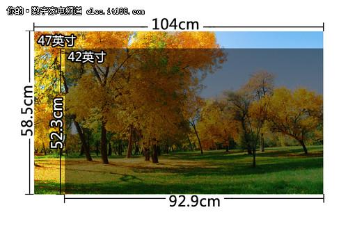 松下TH-P42C22C与创维47E92RD的屏幕尺寸等比例对比图