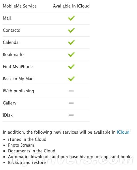 苹果MobileMe网站托管服务明年终结