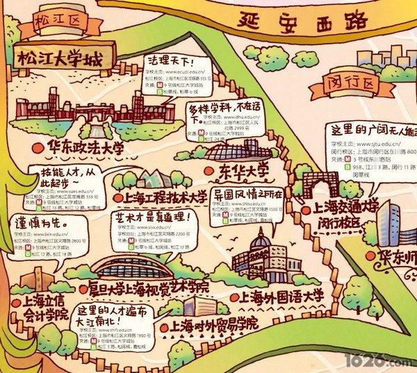 上海大学手绘彩色