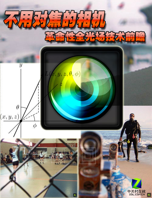 不用对焦的相机 革命性全光场技术前瞻 搜狐数
