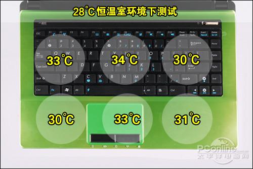 A43温度测试