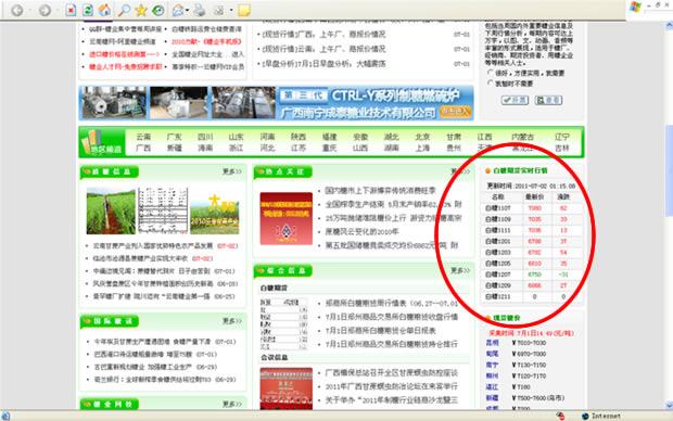 云南糖网首页新增图片期货实时行情(图)白糖范鸭肠人人图片
