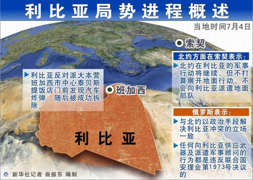 2014利比亚最新局势_高清图表:利比亚局势进程概述