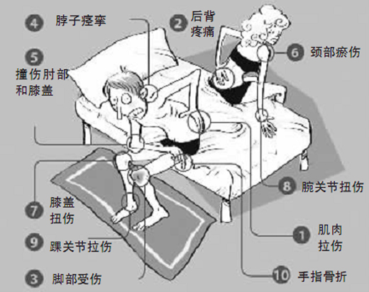 国产男人性爱网站_激情时,有些部位易受伤(性爱提示)(图)