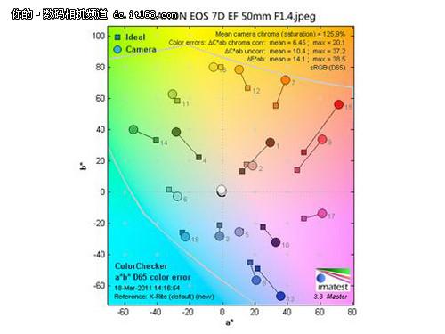 色彩表现及总结陈述