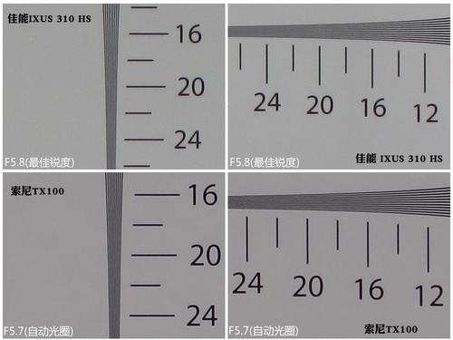 两款产品长焦端最佳锐度对比示意图