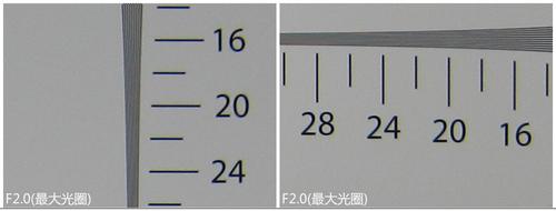 佳能IXUS 310 HS 在最大光圈时的锐度表现也不赖