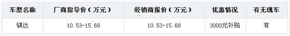 [潍坊]骐达1.6L购车享3000元补贴 有现车