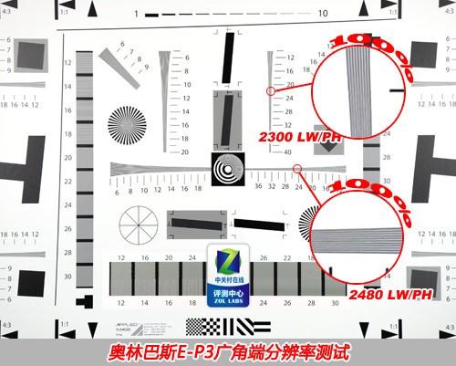 奥林巴斯E-P3 广角14mm端分辨率