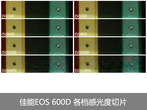佳能EOS 600D各档感光度