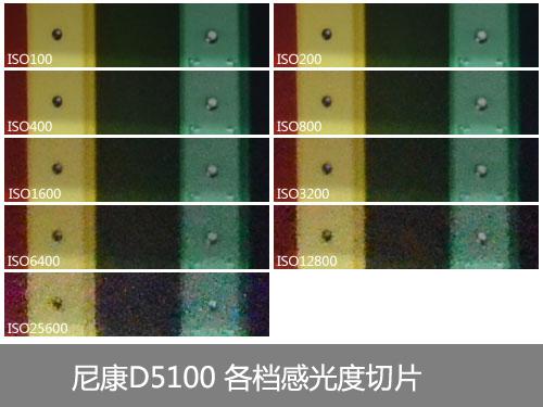 尼康D5100各档感光度切片