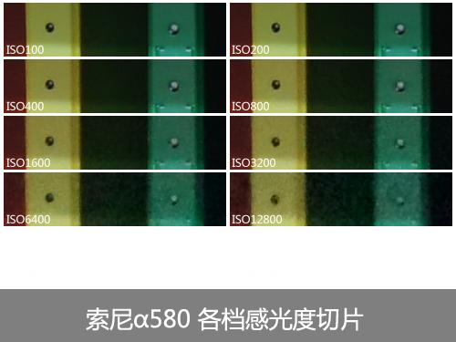 索尼α580各档感光度切片