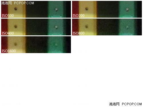佳能SX30 IS不同感光度表现
