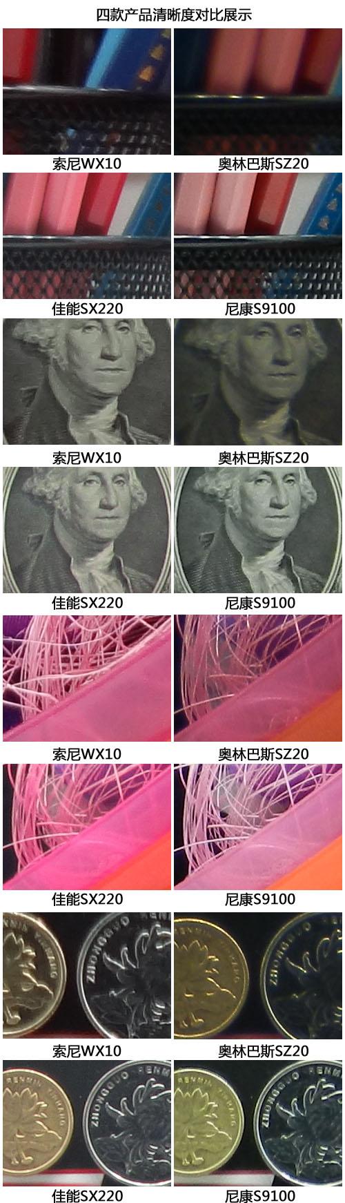 四款产品清晰度截图对比展示