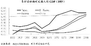 加州gdp和中国对比_如果美国不进口中国商品,中国能扛多久 智能工业云平台