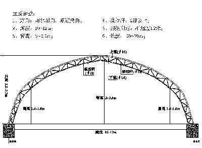 土壤改良技术_优质高效栽培技术(图)-搜狐滚动