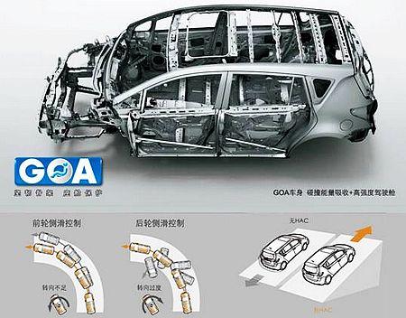 GOA车身、VSC、TRC、HAC等系统,安全配置丰富
