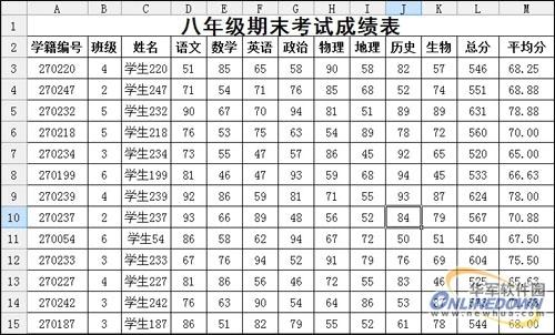用wps表格打造简单清晰成绩分析表