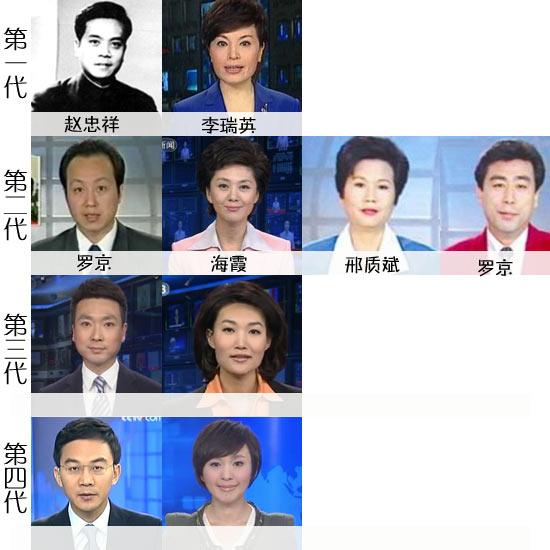 新闻资讯_女人新闻滚动_搜狐资讯    经历了35年的《新闻联播》在近期将迎来新