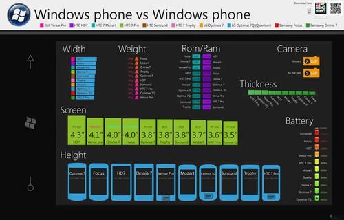 Windows Phone机型参数表
