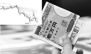 日元汇率近期走强。制图/王力