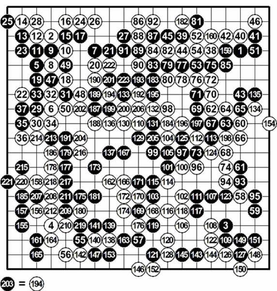 黑朴廷桓九段 白邱峻八段 共223手 黑中盘胜