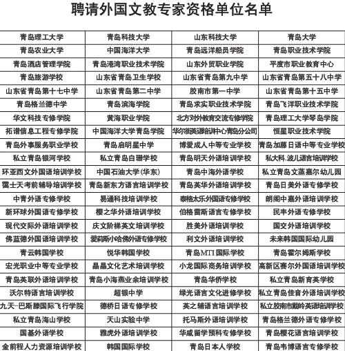 青岛100家学校可聘请外教 洋老师须持证上岗(